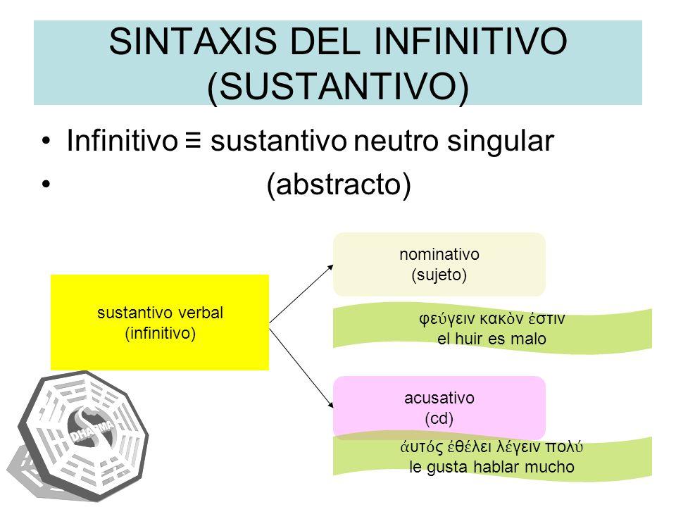 SINTAXIS DEL INFINITIVO (SUSTANTIVO) Infinitivo sustantivo neutro singular (abstracto) sustantivo verbal (infinitivo) nominativo (sujeto) acusativo (c