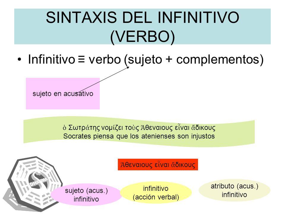 SINTAXIS DEL INFINITIVO (VERBO) Infinitivo verbo (sujeto + complementos) sujeto en acusativo Σωτρ της νομ ζει το ς θεναιους ε ναι δικους Socrates pien