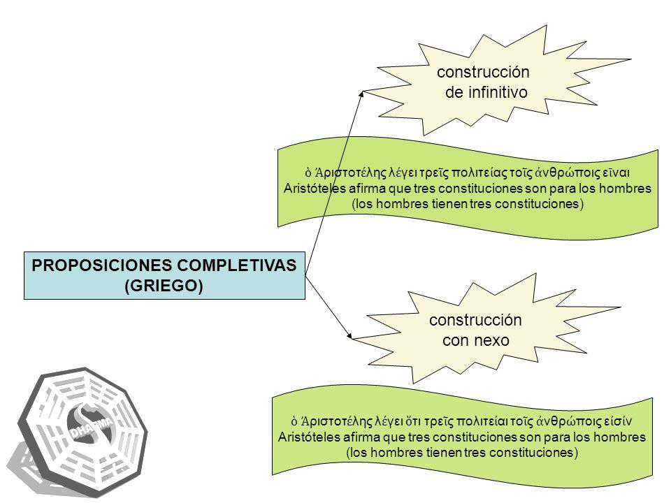 PROPOSICIONES COMPLETIVAS (GRIEGO) construcción de infinitivo construcción con nexo ριστοτ λης λ γει τρε ς πολιτε ας το ς νθρ ποις ε ναι Aristóteles a