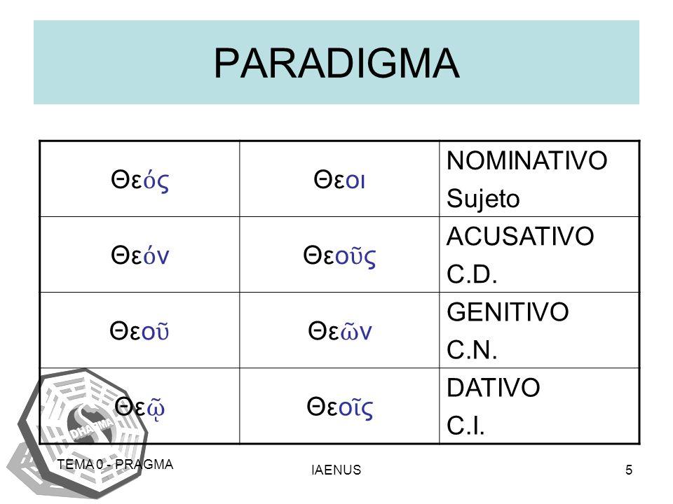 IAENUS6 TEMA 0 - PRAGMA OBSERVACIONES VOCATIVOPertenece a la función apelativa del lenguaje, o sea llama la atención del emisor θεο > ¡oh dioses.