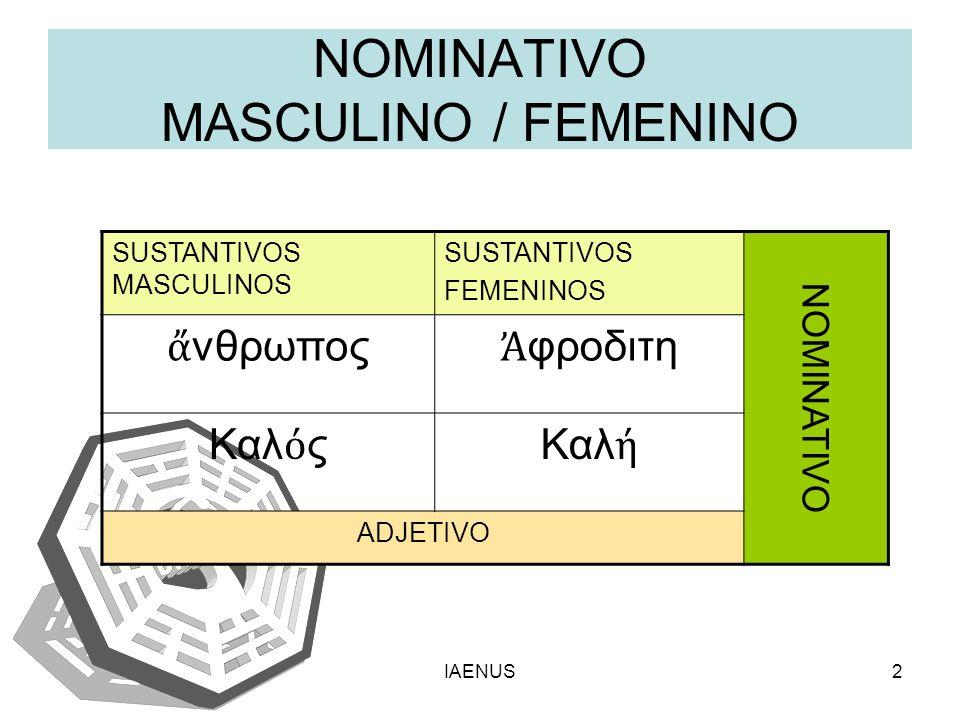 IAENUS2 NOMINATIVO MASCULINO / FEMENINO SUSTANTIVOS MASCULINOS SUSTANTIVOS FEMENINOS NOMINATIVO νθρωπος φροδιτη Καλ ςΚαλ ADJETIVO