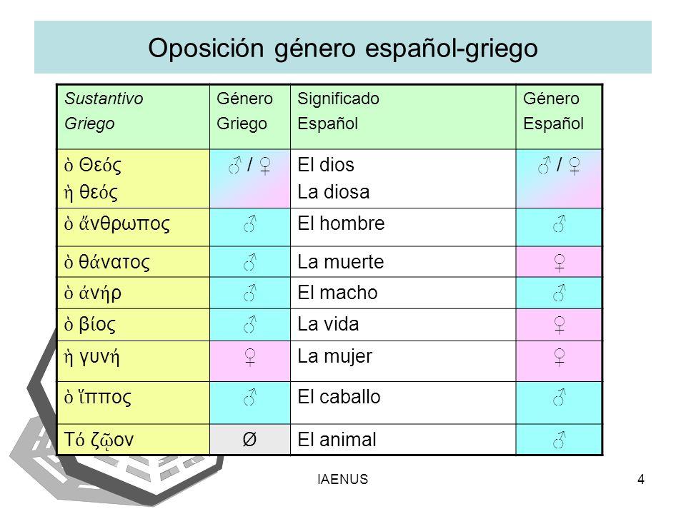 IAENUS4 Oposición género español-griego Sustantivo Griego Género Griego Significado Español Género Español Θε ς θε ς / El dios La diosa / νθρωπος El h