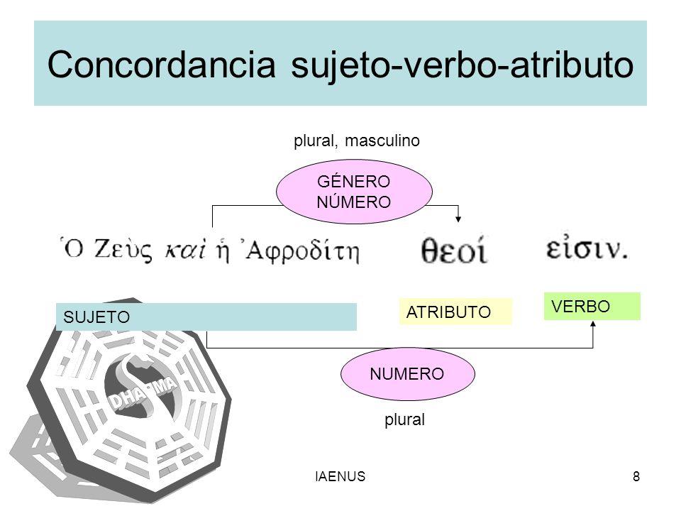 IAENUS8 Concordancia sujeto-verbo-atributo SUJETO ATRIBUTO VERBO NUMERO GÉNERO NÚMERO plural plural, masculino