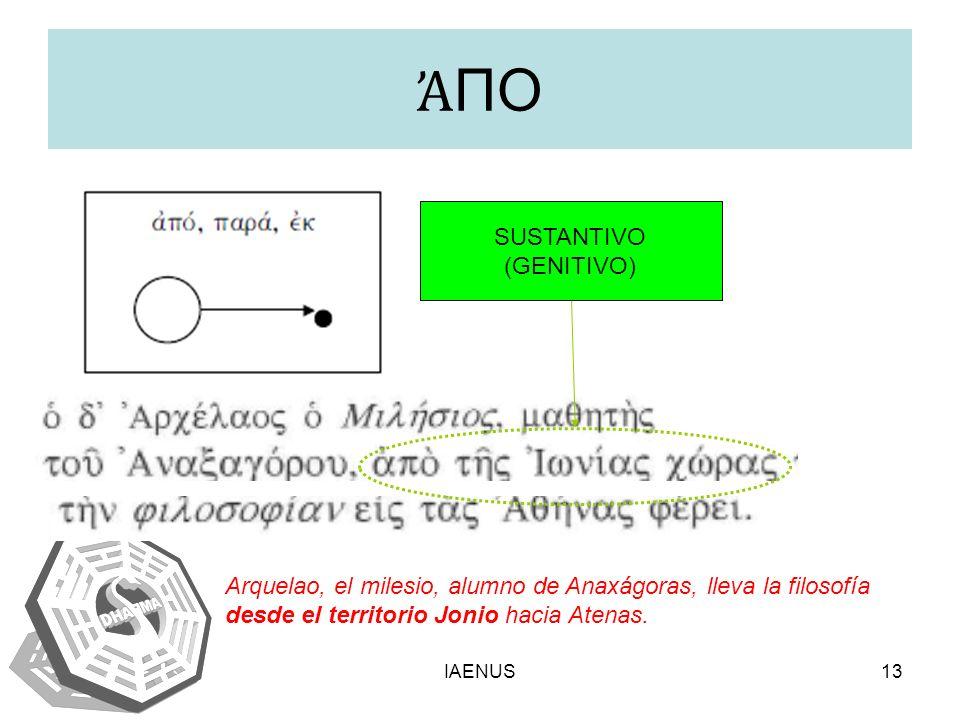 IAENUS13 ΠΟ SUSTANTIVO (GENITIVO) Arquelao, el milesio, alumno de Anaxágoras, lleva la filosofía desde el territorio Jonio hacia Atenas.