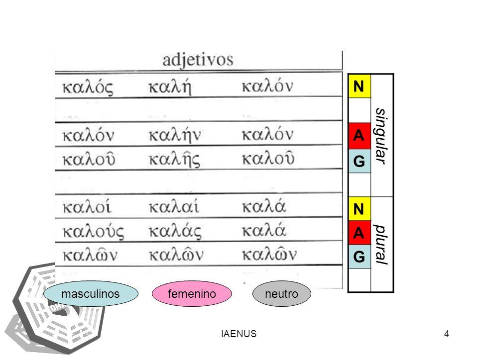 IAENUS5 LOS TEMAS MIXTOS DECLINACIÓN ALFATEMÁTICA (FEMENINOS) σοφ α, ας (alfa) δ κη, ης (eta) δ ξα, ης (mixto) N singular A G N plural A G
