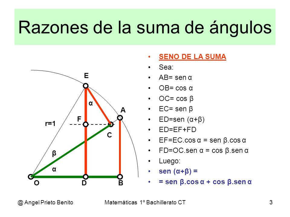 @ Angel Prieto BenitoMatemáticas 1º Bachillerato CT4 D Razones de la suma de ángulos COSENO DE LA SUMA Sea: AB= sen α OB= cos α OC= cos β EC= sen β OD= cos (α+β) OD=OG – GD= OG – FC OG=OC.cos α = cos β.cos α FC=EC.sen α = sen β.sen α Luego: cos (α+β) = = cos β.cos α – sen β.sen α α A C BO E r=1 β α F G