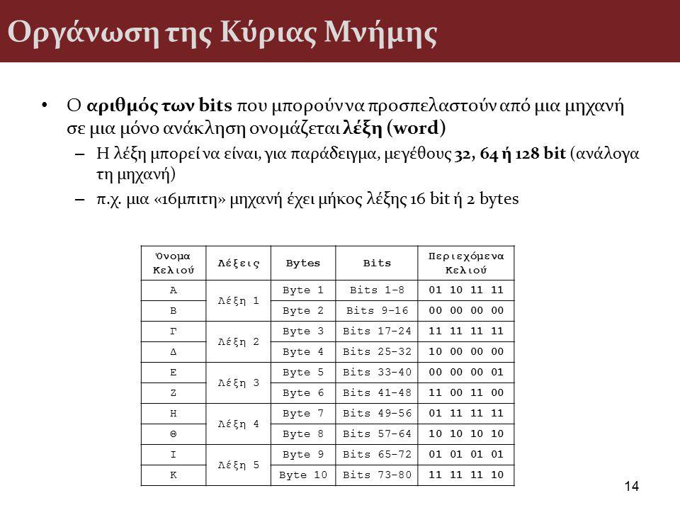 Οργάνωση της Κύριας Μνήμης Ο αριθμός των bits που μπορούν να προσπελαστούν από μια μηχανή σε μια μόνο ανάκληση ονομάζεται λέξη (word) – Η λέξη μπορεί