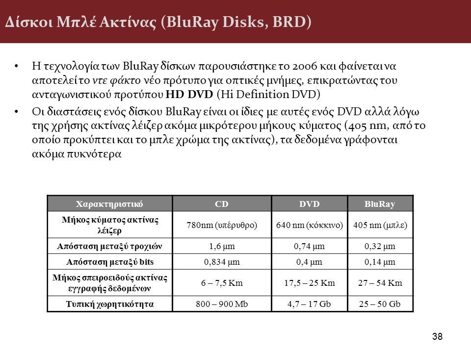 Δίσκοι Μπλέ Ακτίνας (BluRay Disks, BRD) Η τεχνολογία των BluRay δίσκων παρουσιάστηκε το 2006 και φαίνεται να αποτελεί το ντε φάκτο νέο πρότυπο για οπτ