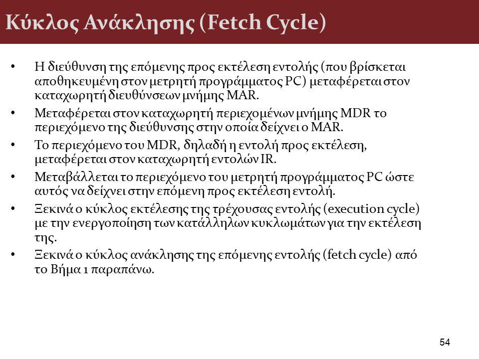 Κύκλος Ανάκλησης (Fetch Cycle) Η διεύθυνση της επόμενης προς εκτέλεση εντολής (που βρίσκεται αποθηκευμένη στον μετρητή προγράμματος PC) μεταφέρεται στ