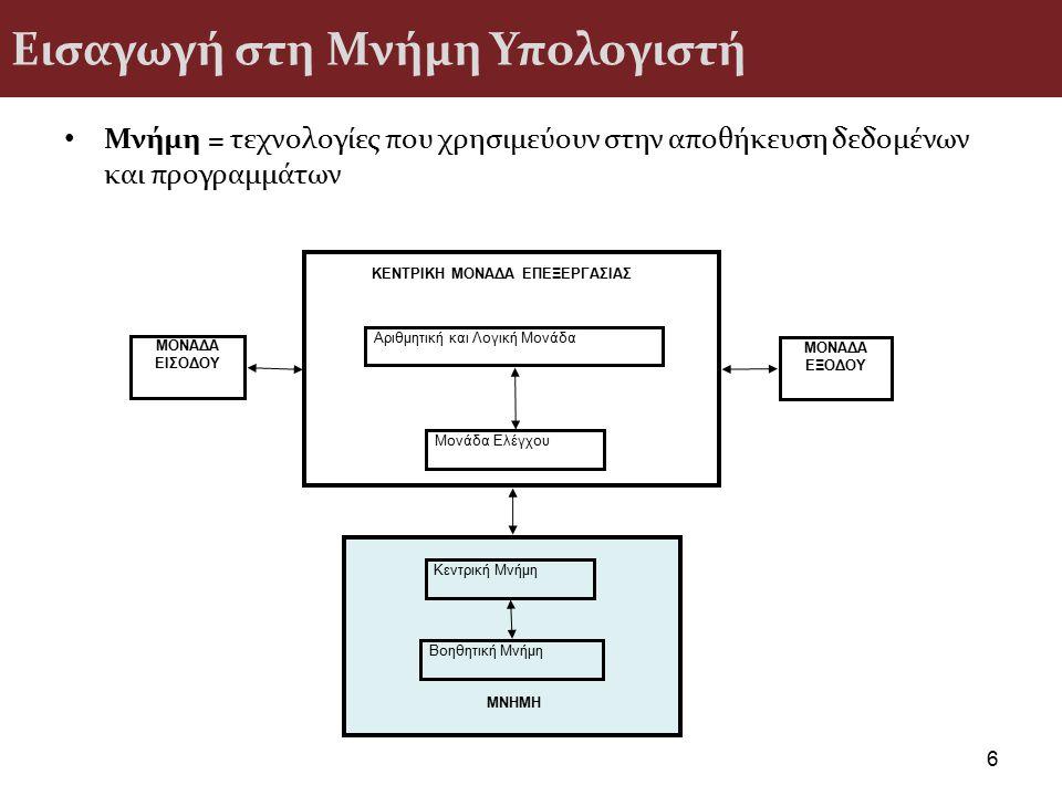 Εισαγωγή στη Μνήμη Υπολογιστή Μνήμη = τεχνολογίες που χρησιμεύουν στην αποθήκευση δεδομένων και προγραμμάτων 6 Αριθμητική και Λογική Μονάδα Μονάδα Ελέ