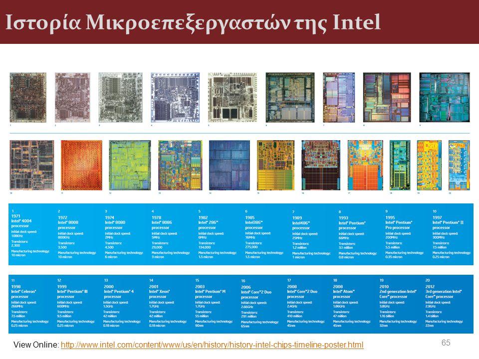 Ιστορία Μικροεπεξεργαστών της Intel 65 View Online: http://www.intel.com/content/www/us/en/history/history-intel-chips-timeline-poster.htmlhttp://www.