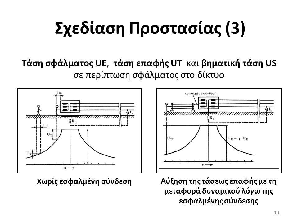 Σχεδίαση Προστασίας (3) 11 Χωρίς εσφαλμένη σύνδεση Αύξηση της τάσεως επαφής με τη μεταφορά δυναμικού λόγω της εσφαλμένης σύνδεσης Τάση σφάλματος UE, τάση επαφής UT και βηματική τάση US σε περίπτωση σφάλματος στο δίκτυο