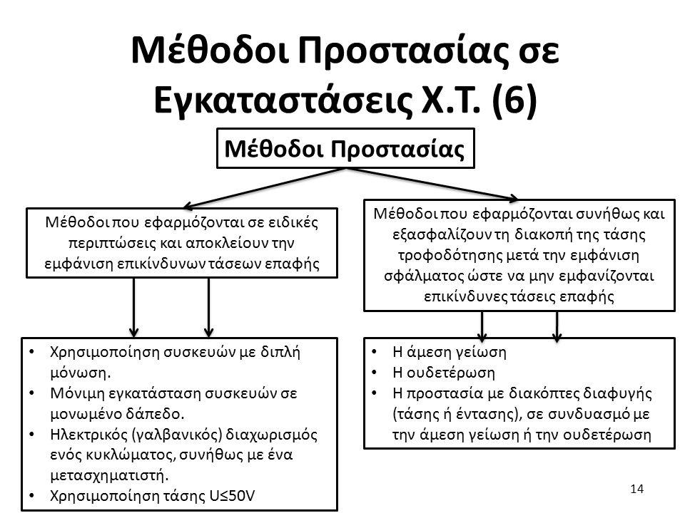 Μέθοδοι Προστασίας σε Εγκαταστάσεις Χ.Τ. (6) 14 Μέθοδοι Προστασίας Μέθοδοι που εφαρμόζονται σε ειδικές περιπτώσεις και αποκλείουν την εμφάνιση επικίνδ