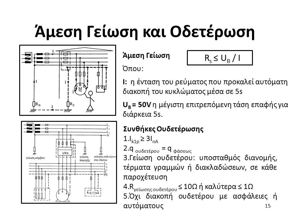 Άμεση Γείωση και Οδετέρωση 15 Άμεση Γείωση Όπου: I: η ένταση του ρεύματος που προκαλεί αυτόματη διακοπή του κυκλώματος μέσα σε 5s U B = 50V η μέγιστη επιτρεπόμενη τάση επαφής για διάρκεια 5s.