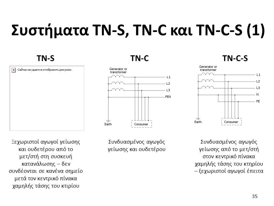 Συστήματα TN-S, TN-C και TN-C-S (1) 35 Ξεχωριστοί αγωγοί γείωσης και ουδετέρου από το μετ/στή στη συσκευή κατανάλωσης – δεν συνδέονται σε κανένα σημείο μετά τον κεντρικό πίνακα χαμηλής τάσης του κτιρίου TN-STN-CTN-C-S Συνδυασμένος αγωγός γείωσης και ουδετέρου Συνδυασμένος αγωγός γείωσης από το μετ/στή στον κεντρικό πίνακα χαμηλής τάσης του κτηρίου – ξεχωριστοί αγωγοί έπειτα