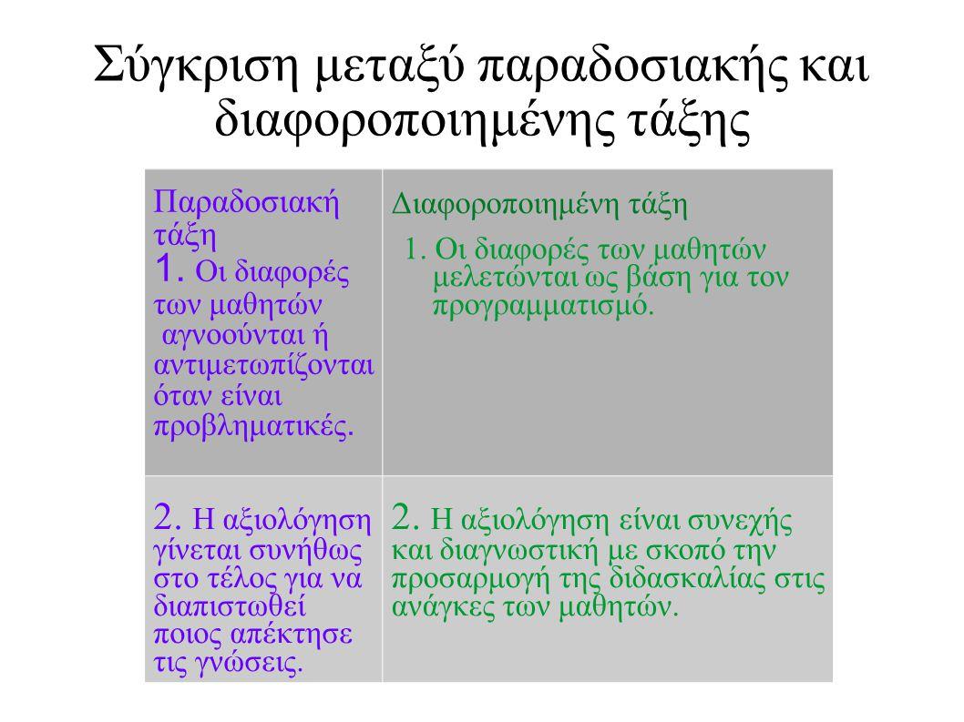 Σύγκριση μεταξύ παραδοσιακής και διαφοροποιημένης τάξης Παραδοσιακή τάξη 1. Οι διαφορές των μαθητών αγνοούνται ή αντιμετωπίζονται όταν είναι προβληματ