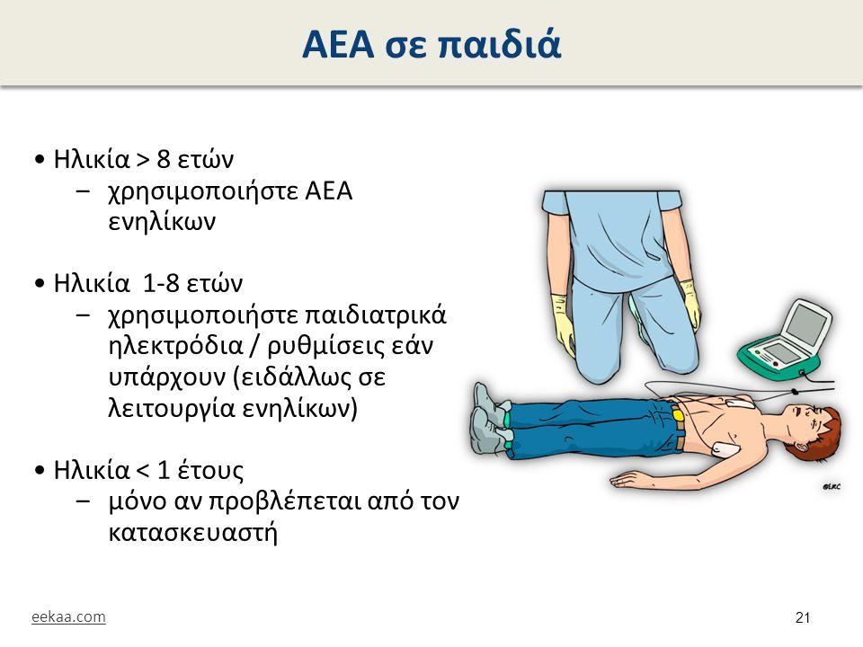 ΑΕΑ σε παιδιά Ηλικία > 8 ετών ‒χρησιμοποιήστε ΑΕΑ ενηλίκων Ηλικία 1-8 ετών ‒χρησιμοποιήστε παιδιατρικά ηλεκτρόδια / ρυθμίσεις εάν υπάρχουν (ειδάλλως σ