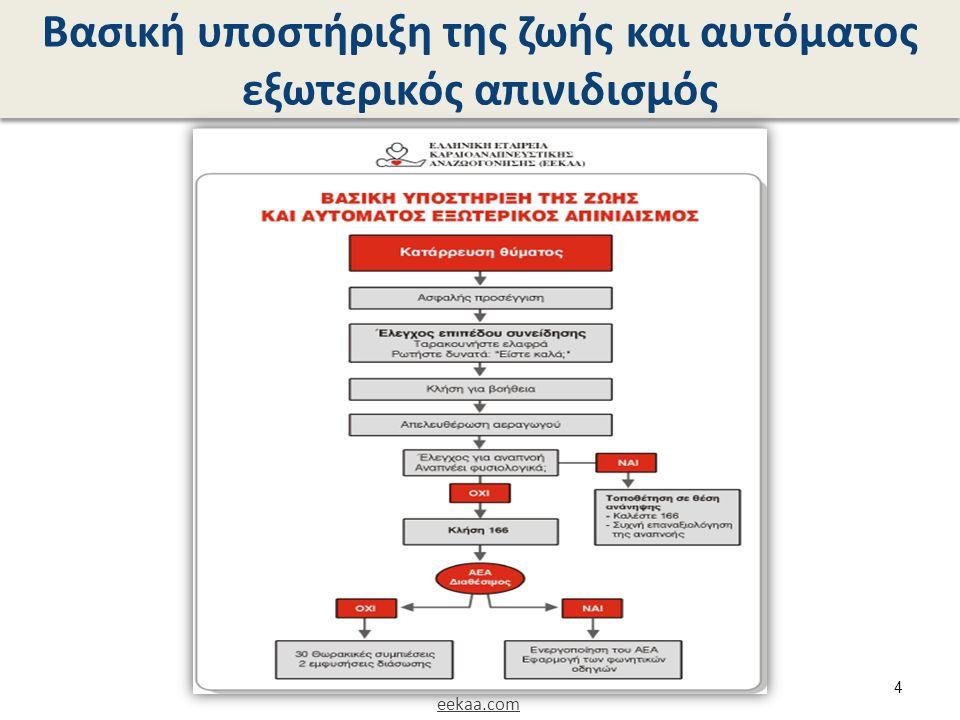 Εξειδικευμένη υποστήριξη της ζωής eekaa.com 5