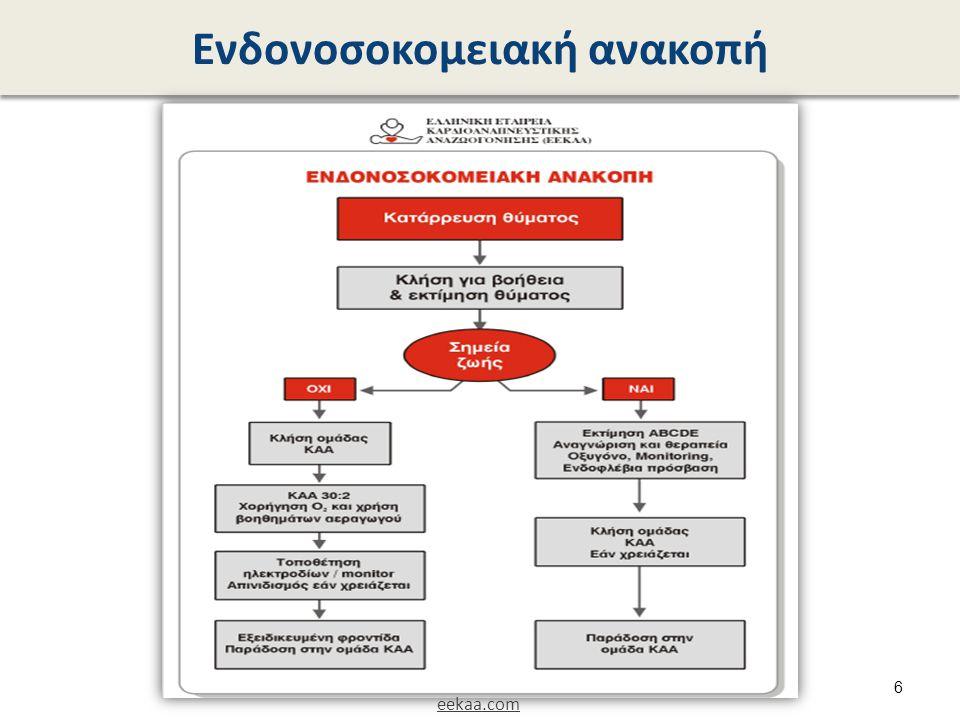 Προσέγγιση ενός θύματος που έχει καταρρεύσει.Εφαρμογή θωρακικών συμπιέσεων και αναπνοών διάσωσης.