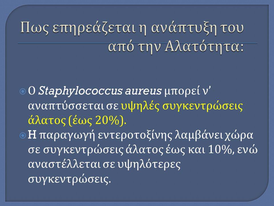  Ο Staphylococcus aureus μπορεί ν ' αναπτύσσεται σε υψηλές συγκεντρώσεις άλατος ( έως 20%).  H παραγωγή εντεροτοξίνης λαμβάνει χώρα σε συγκεντρώσεις