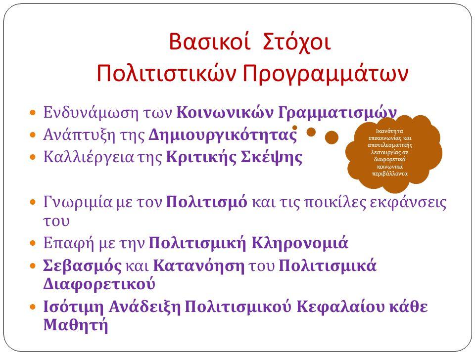 Χαρακτηριστικά Πολιτιστικών Προγραμμάτων 1. Προαιρετικά για μαθητές και καθηγητές 2. Θεματολογία ευρεία και οικεία στους μαθητές με ελεύθερη επιλογή θ