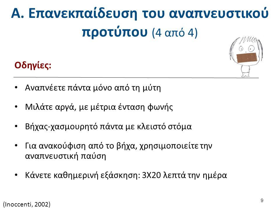 Α. Επανεκπαίδευση του αναπνευστικού προτύπου (4 από 4) Οδηγίες: Αναπνέετε πάντα μόνο από τη μύτη Μιλάτε αργά, με μέτρια ένταση φωνής Βήχας-χασμουρητό