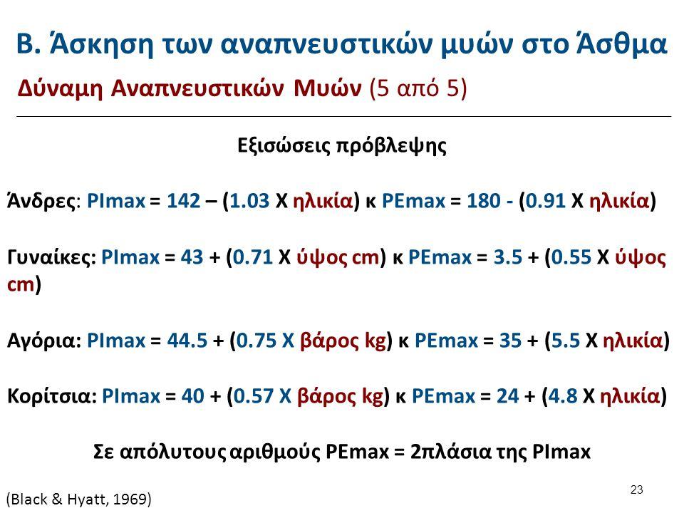 Β. Άσκηση των αναπνευστικών μυών στο Άσθμα Εξισώσεις πρόβλεψης Άνδρες: PImax = 142 – (1.03 X ηλικία) κ PEmax = 180 - (0.91 Χ ηλικία) Γυναίκες: PImax =