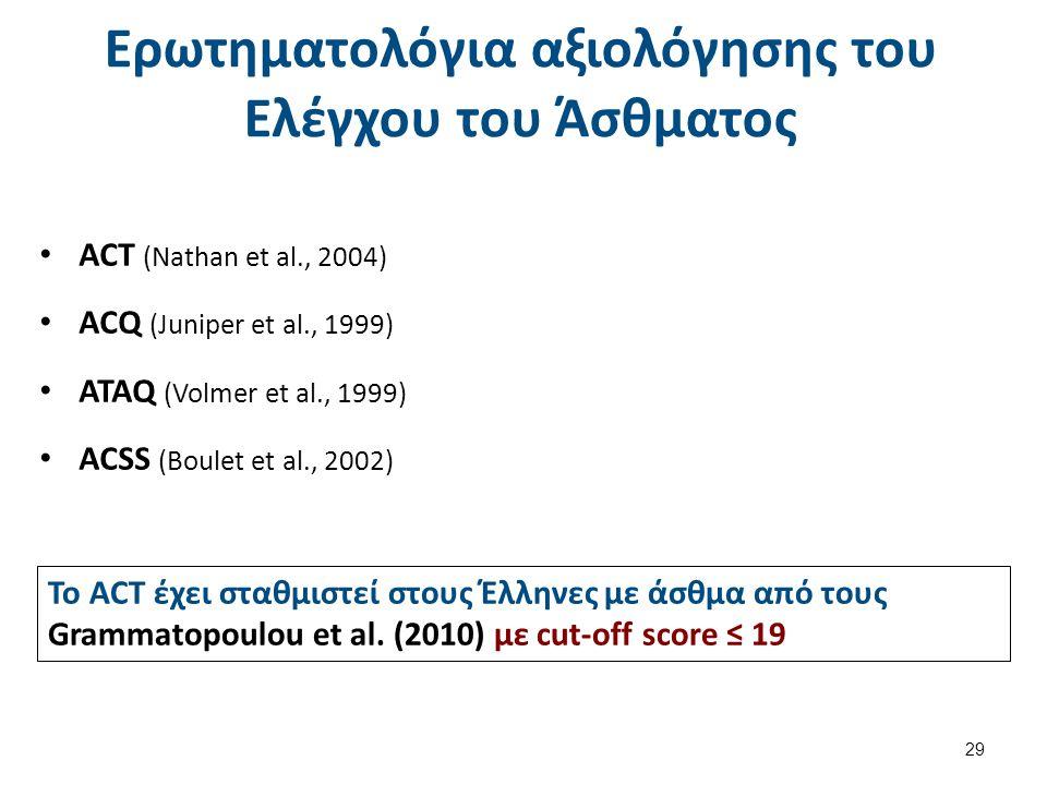 Ερωτηματολόγια αξιολόγησης του Ελέγχου του Άσθματος ACT (Nathan et al., 2004) ACQ (Juniper et al., 1999) ATAQ (Volmer et al., 1999) ACSS (Boulet et al
