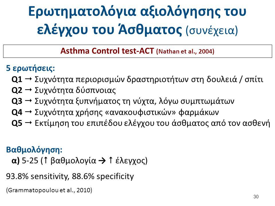 Ερωτηματολόγια αξιολόγησης του ελέγχου του Άσθματος (συνέχεια) Asthma Control test-ACT (Nathan et al., 2004) 30 5 ερωτήσεις: Q1  Συχνότητα περιορισμώ