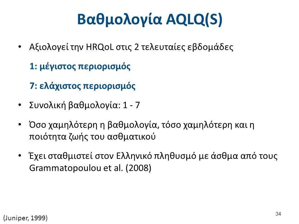 Βαθμολογία AQLQ(S) Αξιολογεί την HRQoL στις 2 τελευταίες εβδομάδες 1: μέγιστος περιορισμός 7: ελάχιστος περιορισμός Συνολική βαθμολογία: 1 - 7 Όσο χαμ