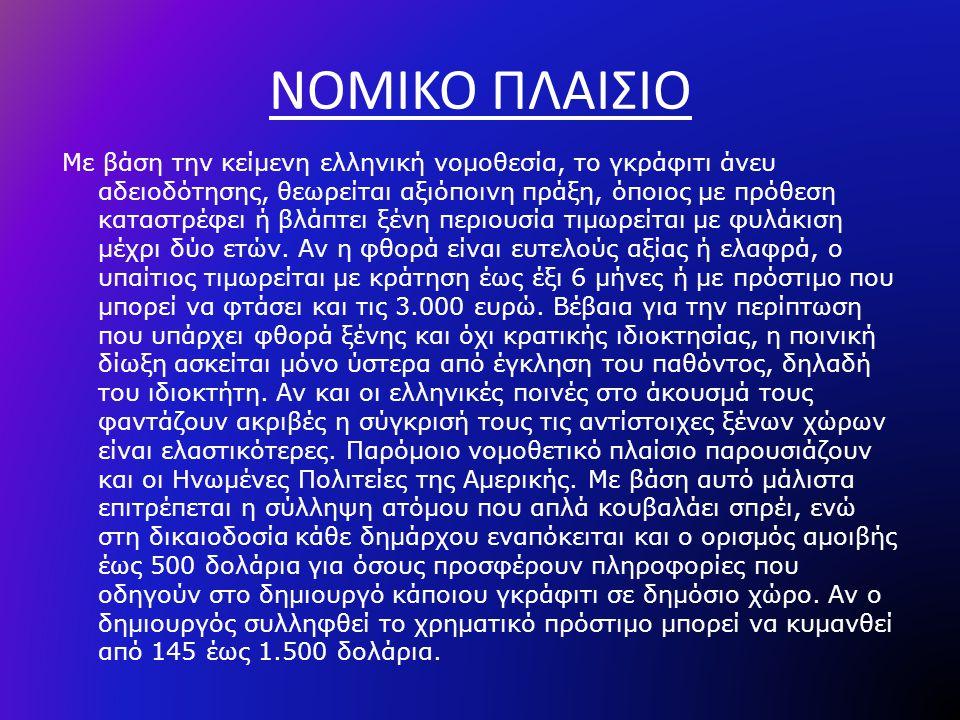 ΝΟΜΙΚΟ ΠΛΑΙΣΙΟ Με βάση την κείμενη ελληνική νομοθεσία, το γκράφιτι άνευ αδειοδότησης, θεωρείται αξιόποινη πράξη, όποιος με πρόθεση καταστρέφει ή βλάπτ