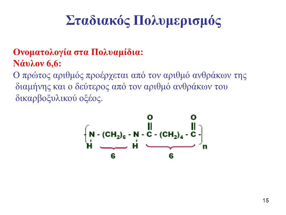 15 Σταδιακός Πολυμερισμός Ονοματολογία στα Πολυαμίδια: Νάυλον 6,6: Ο πρώτος αριθμός προέρχεται από τον αριθμό ανθράκων της διαμήνης και ο δεύτερος από τον αριθμό ανθράκων του δικαρβοξυλικού οξέος.