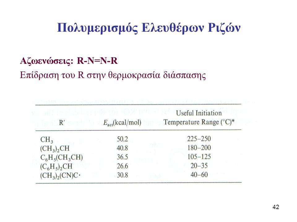 42 Πολυμερισμός Ελευθέρων Ριζών Αζωενώσεις: R-N=N-R Επίδραση του R στην θερμοκρασία διάσπασης
