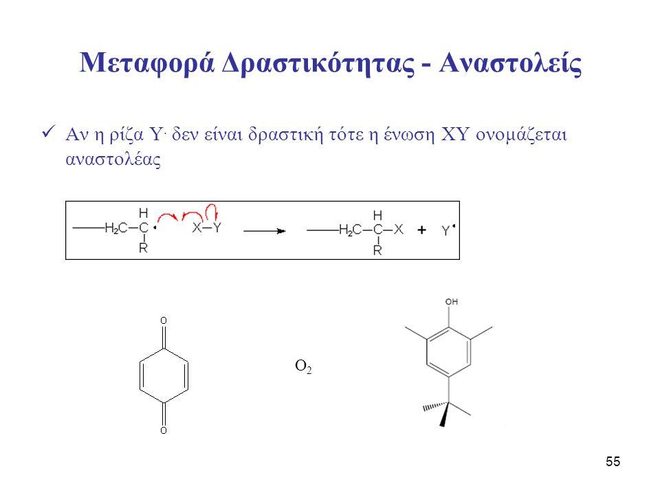 55 Μεταφορά Δραστικότητας - Αναστολείς Αν η ρίζα Y. δεν είναι δραστική τότε η ένωση ΧΥ ονομάζεται αναστολέας Ο2Ο2