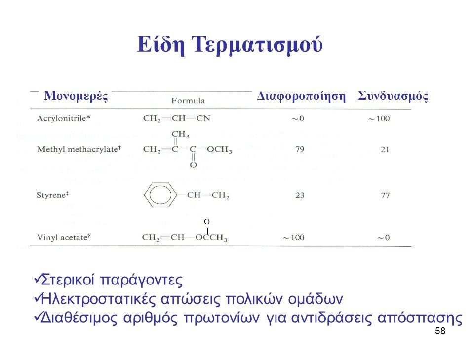 58 Είδη Τερματισμού Διαφοροποίηση ΣυνδυασμόςΜονομερές Στερικοί παράγοντες Ηλεκτροστατικές απώσεις πολικών ομάδων Διαθέσιμος αριθμός πρωτονίων για αντι