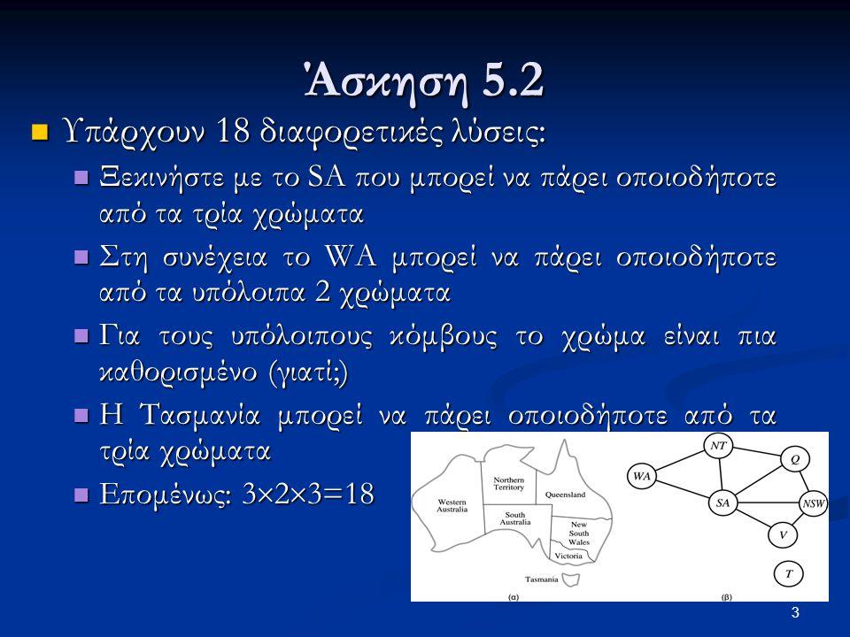 3 Άσκηση 5.2 Υπάρχουν 18 διαφορετικές λύσεις: Υπάρχουν 18 διαφορετικές λύσεις: Ξεκινήστε με το SA που μπορεί να πάρει οποιοδήποτε από τα τρία χρώματα