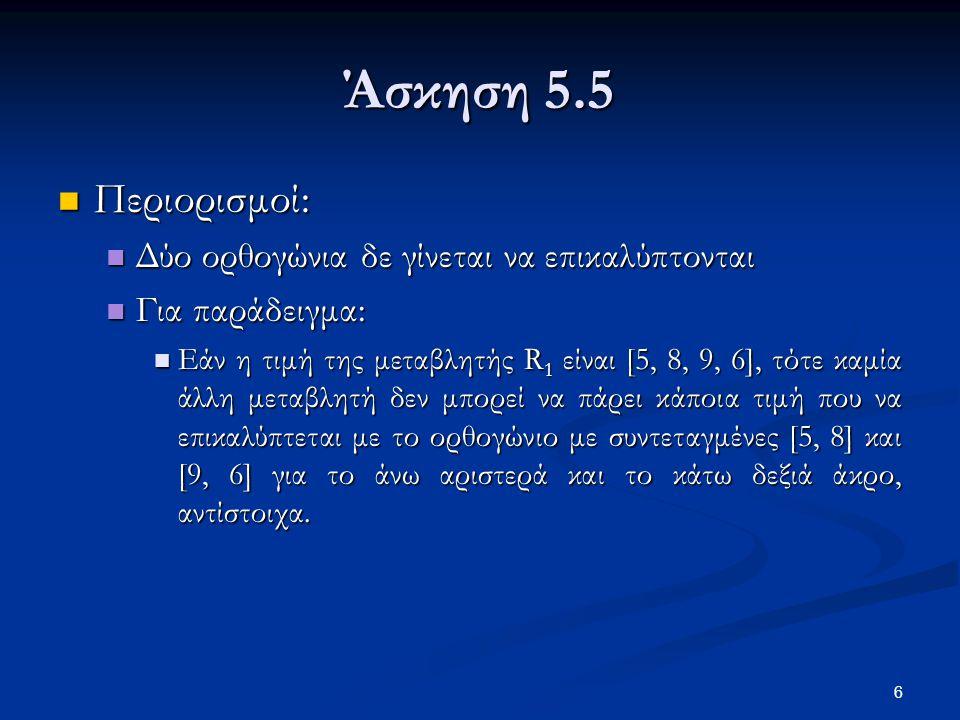 6 Άσκηση 5.5 Περιορισμοί: Περιορισμοί: Δύο ορθογώνια δε γίνεται να επικαλύπτονται Δύο ορθογώνια δε γίνεται να επικαλύπτονται Για παράδειγμα: Για παράδειγμα: Εάν η τιμή της μεταβλητής R 1 είναι [5, 8, 9, 6], τότε καμία άλλη μεταβλητή δεν μπορεί να πάρει κάποια τιμή που να επικαλύπτεται με το ορθογώνιο με συντεταγμένες [5, 8] και [9, 6] για το άνω αριστερά και το κάτω δεξιά άκρο, αντίστοιχα.