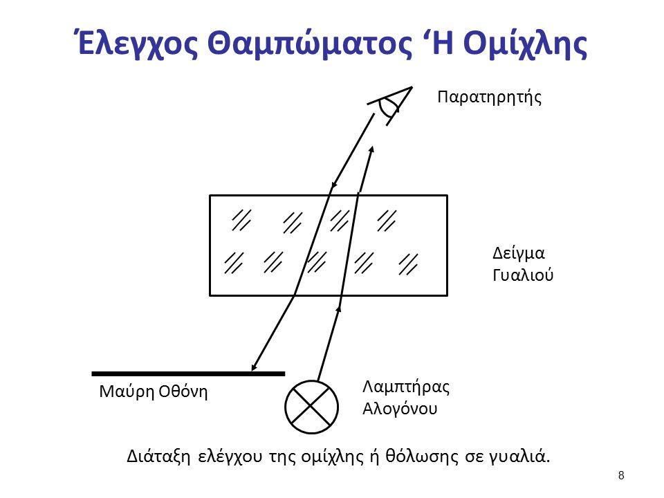 Ο Έλεγχος Των Οφθαλμικών Φακών (1 από 2) 1.ΔΙΑΠΕΡΑΤΟΤΗΤΑ: Ο όρος αυτός χρησιμοποιείται για να περιγράψει τον τρόπο κατά τον οποίον γίνεται η παρατήρηση του φωτός από μία δυνατή φωτεινή πηγή, που διαπερνά τους φακούς, τοποθετημένη σε λίγη απόσταση πίσω από τον φακό.