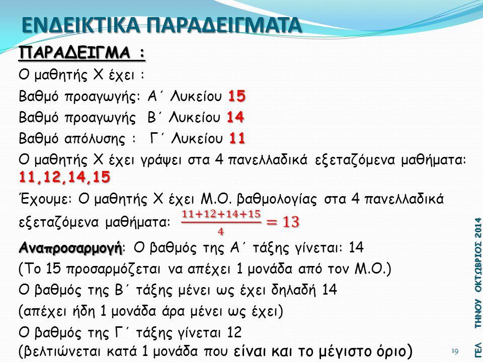 ΕΝΔΕΙΚΤΙΚΑ ΠΑΡΑΔΕΙΓΜΑΤΑ ΓΕΛ ΤΗΝΟΥ ΟΚΤΩΒΡΙΟΣ 2014 19