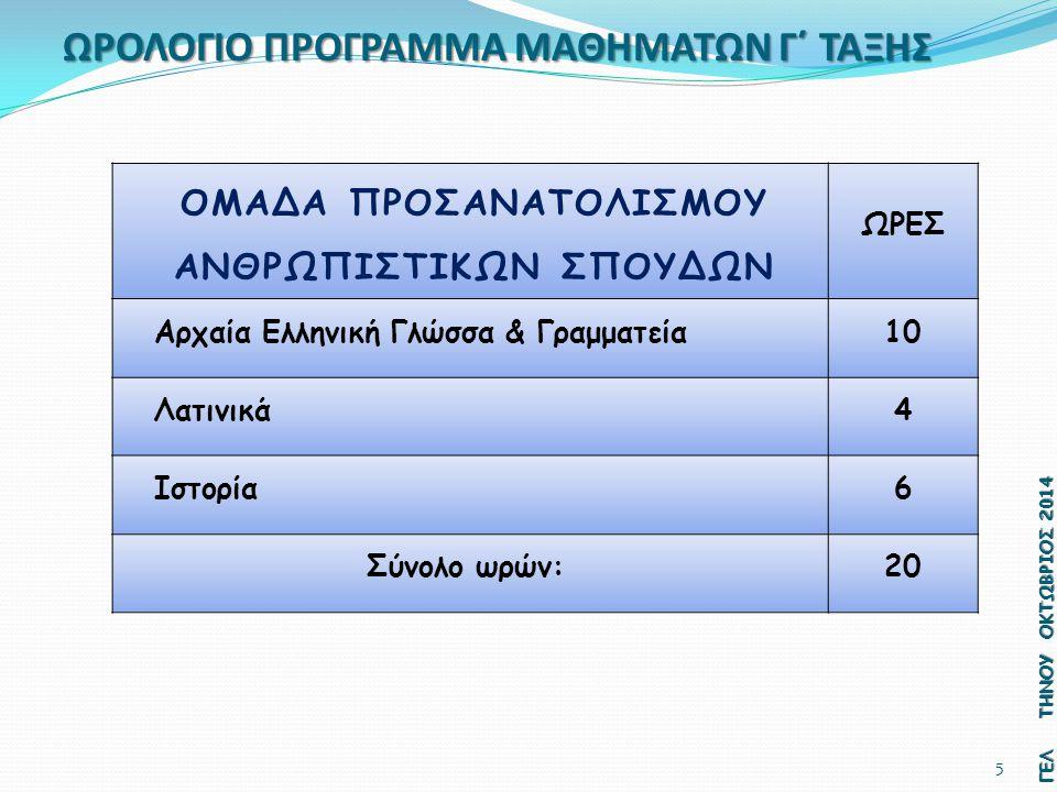 ΩΡΟΛΟΓΙΟ ΠΡΟΓΡΑΜΜΑ ΜΑΘΗΜΑΤΩΝ Γ΄ ΤΑΞΗΣ ΟΜΑΔΑ ΠΡΟΣΑΝΑΤΟΛΙΣΜΟΥ ΑΝΘΡΩΠΙΣΤΙΚΩΝ ΣΠΟΥΔΩΝ ΩΡΕΣ Αρχαία Ελληνική Γλώσσα & Γραμματεία10 Λατινικά4 Ιστορία6 Σύνολο ωρών:20 ΓΕΛ ΤΗΝΟΥ ΟΚΤΩΒΡΙΟΣ 2014 5