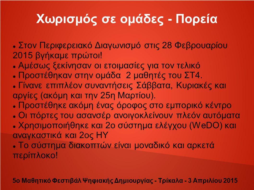 Ομάδα Σχεδιασμού 5ο Μαθητικό Φεστιβάλ Ψηφιακής Δημιουργίας - Τρίκαλα - 3 Απριλίου 2015 Περιφερειακός διαγωνισμός Θεσσαλίας Λάρισα 28-2-2015 Τελικός διαγωνισμός Αθήνα 28-3-2015