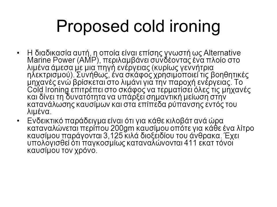 Proposed cold ironing Η διαδικασία αυτή, η οποία είναι επίσης γνωστή ως Alternative Marine Power (AMP), περιλαμβάνει συνδέοντας ένα πλοίο στο λιμένα άμεσα με μια πηγή ενέργειας (κυρίως γεννήτρια ηλεκτρισμού).