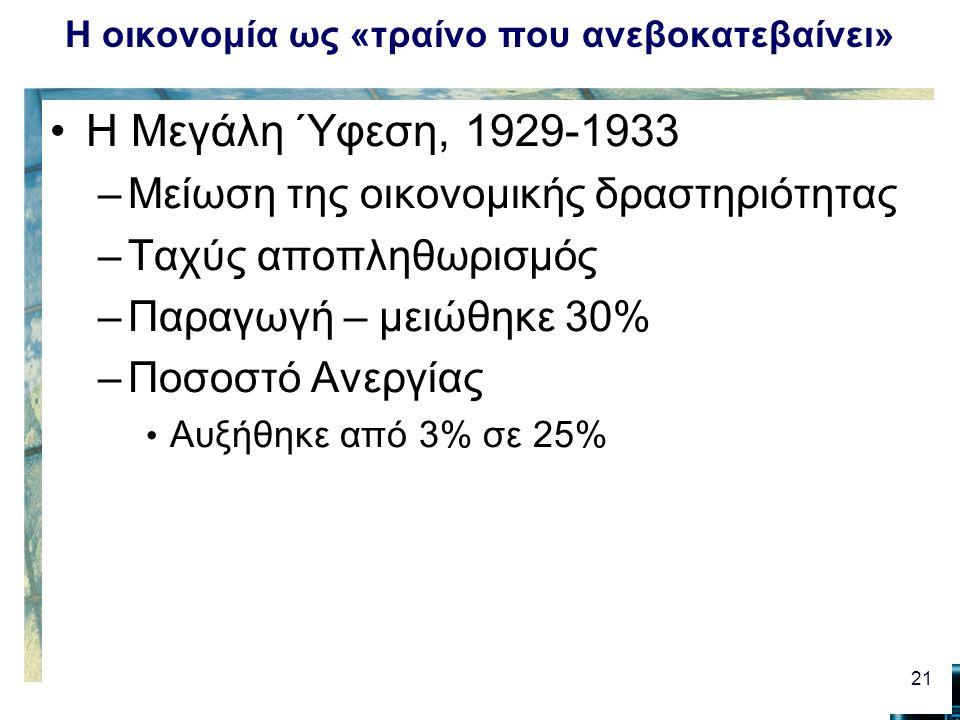 Η οικονομία ως «τραίνο που ανεβοκατεβαίνει» Η Μεγάλη Ύφεση, 1929-1933 –Μείωση της οικονομικής δραστηριότητας –Ταχύς αποπληθωρισμός –Παραγωγή – μειώθηκ