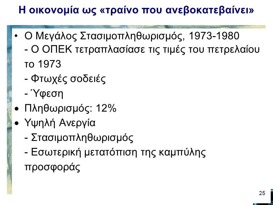 Η οικονομία ως «τραίνο που ανεβοκατεβαίνει» Ο Μεγάλος Στασιμοπληθωρισμός, 1973-1980 - Ο ΟΠΕΚ τετραπλασίασε τις τιμές του πετρελαίου το 1973 - Φτωχές σ