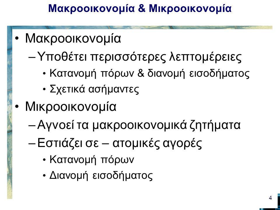Ακαθαριστό Εγχώριο Προϊόν Περιορισμοί του ΑΕΠ –Δε μετρά: την οικονομική ευημερία ενός κράτους –Περιλαμβάνει μόνο τη δραστηριότητα εντός της αγοράς –Δεν αποδίδει αξία στις δραστηριότητες του ελεύθερου χρόνου –Προσμετρώνται το ίδιο: «Καλά» και «Κακά» αγαθά –Οικολογικό κόστος Δεν αφαιρείται από το ΑΕΠ 15