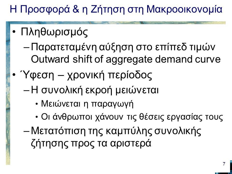Μια οικονομία η οποία πέφτει σε ύφεση Σχήμα 2 8 0 Εγχώριο Προϊόν Επίπεδο Τιμών D0D0 D0D0 Q0Q0 S S P0P0 D2D2 D2D2 P2P2 Q2Q2 E B
