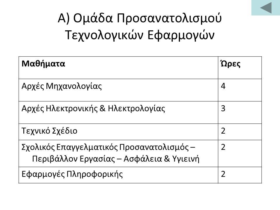 Α) Ομάδα Προσανατολισμού Τεχνολογικών Εφαρμογών ΜαθήματαΏρες Αρχές Μηχανολογίας4 Αρχές Ηλεκτρονικής & Ηλεκτρολογίας3 Τεχνικό Σχέδιο2 Σχολικός Επαγγελματικός Προσανατολισμός – Περιβάλλον Εργασίας – Ασφάλεια & Υγιεινή 2 Εφαρμογές Πληροφορικής2