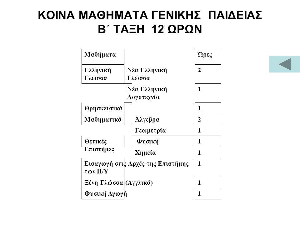 ΚΟΙΝΑ ΜΑΘΗΜΑΤΑ ΓΕΝΙΚΗΣ ΠΑΙΔΕΙΑΣ Β΄ ΤΑΞΗ 12 ΩΡΩΝ ΜαθήματαΏρες Ελληνική Γλώσσα Νέα Ελληνική Γλώσσα 2 Νέα Ελληνική Λογοτεχνία 1 Θρησκευτικά1 ΜαθηματικάΆλγεβρα2 Γεωμετρία1 Θετικές Επιστήμες Φυσική1 Χημεία1 Εισαγωγή στις Αρχές της Επιστήμης των Η/Υ 1 Ξένη Γλώσσα (Αγγλικά)1 Φυσική Αγωγή1