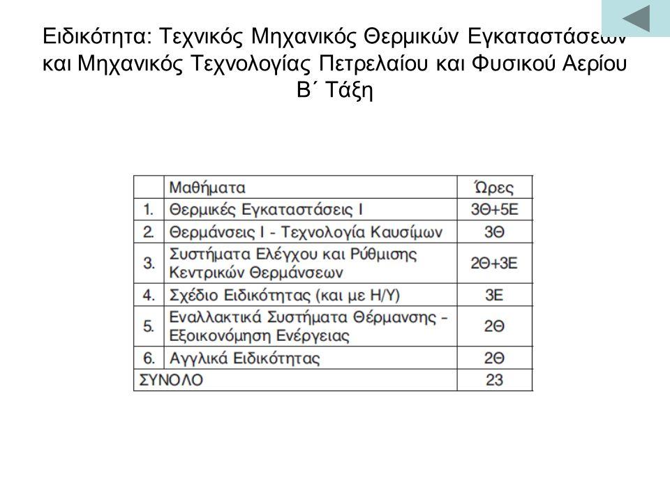 Ειδικότητα: Τεχνικός Μηχανικός Θερμικών Εγκαταστάσεων και Μηχανικός Τεχνολογίας Πετρελαίου και Φυσικού Αερίου Β΄ Τάξη