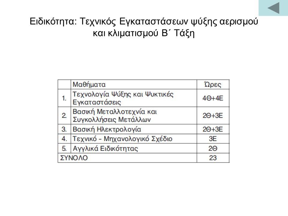 Ειδικότητα: Τεχνικός Εγκαταστάσεων ψύξης αερισμού και κλιματισμού Β΄ Τάξη